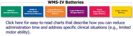 WMS-IV Batteries